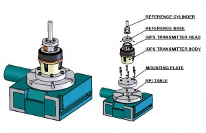 iGPS Transmitter Centered on Rotary Table