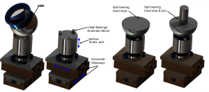 A selection of Split Bearings on Kinematic Mounts for tool setting using laser tracker and part location