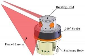 iGPS Transmitter