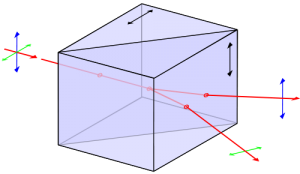 A Wollaston Prism Splits Unpolarized Light into two Orthogonally Polarized Beams