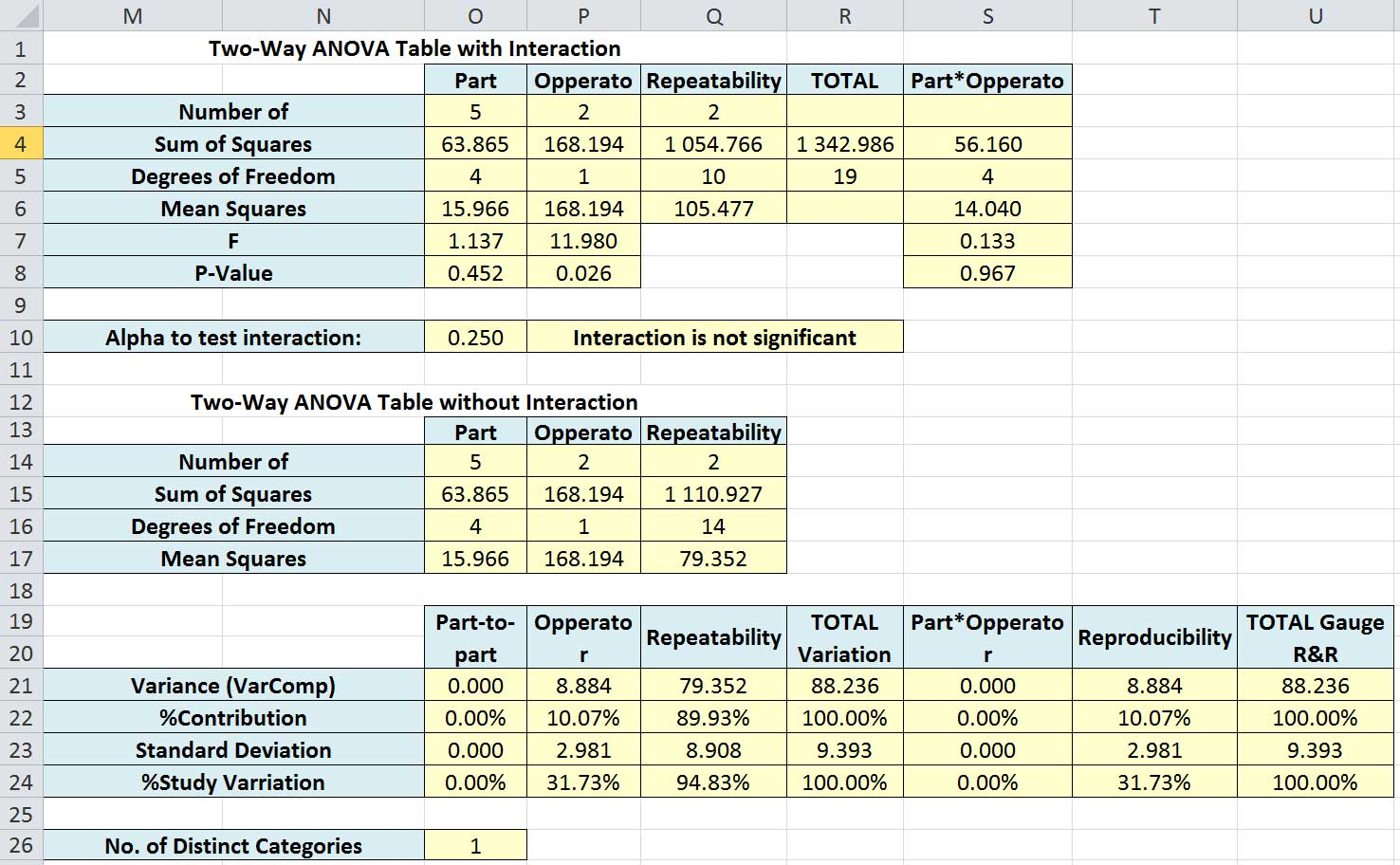 How to do gage r r in excel for 1 way anova table
