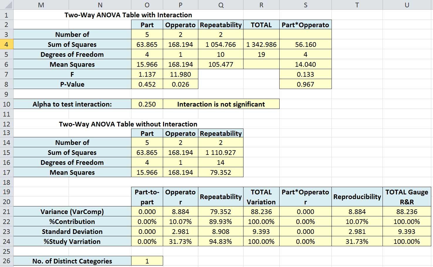 E R In Excel