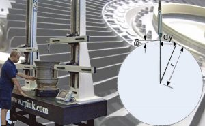 Axi-symmetric measurement machine