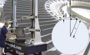 Axi-symmetric measurement machine