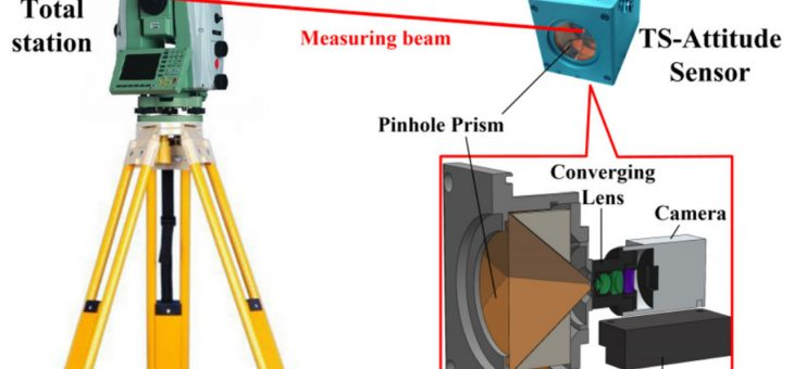 Calibration of a large scale 3D attitude sensor